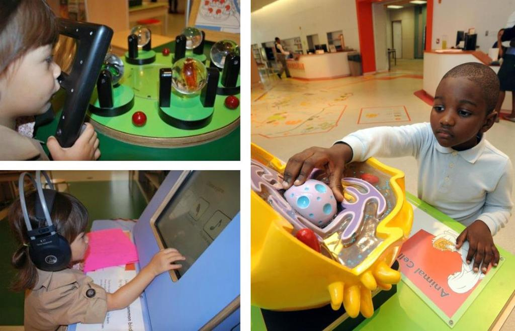 Kütüphane Yapılarında Okul Öncesi Çocuklara Yönelik İnteraktif Mekanların İrdelenmesi Investigation of Interactive Spaces for Preschool Children in Library Buildings 401 bilgiyi öğrenme yöntemleri,