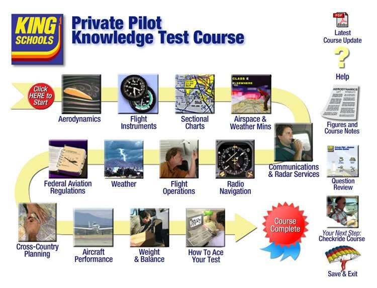 Minimum Test Scores of the lessons should be higher than 75 in order to start Flight Training in