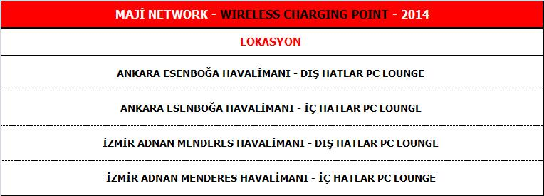 WIRELESS CHARGING POINT HAVALİMANI LOUNGE NETWORK HAVALİMANLARI LOUNGE NETWORK Ankara Esenboğa Havalimanı - Dış Hatlar Prime Lounge Ankara Esenboğa