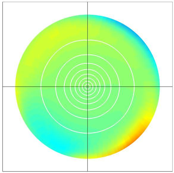 Modeling azimuthal asymmetries 3mm classical