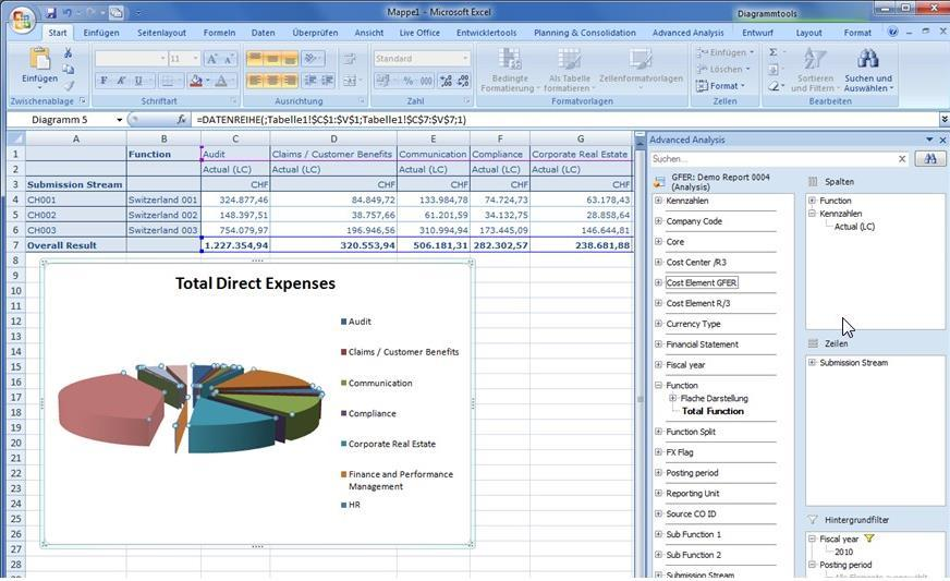 BusinessObjects Explorer;