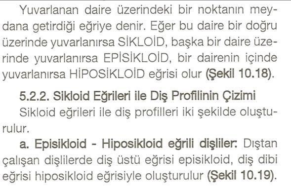 Sikloid