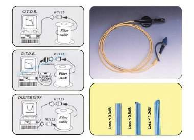 OTDR F/O Master Patch Cord Kablo F/O Test & Ölçüm Cihazları Özellikler Bare Fiber Optik OTDR Test Patch Cord -SM with FC/PC is the Standart singlemode unit (9/125 μm fiber) and has approx. 1.