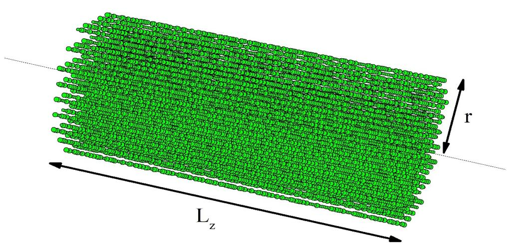 E VATANSEVER Academic Platform Journal of Engineering and Science 6-2, 72-80, 2018 Figure 1. Schematic representation of the spin-1/2 Ising cylindrical nanowire with length LL zz and radius rr.