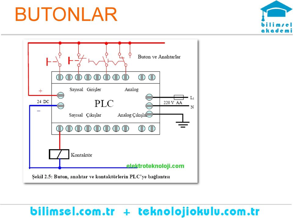 Plc Programlama Teknikleri Ebook Download