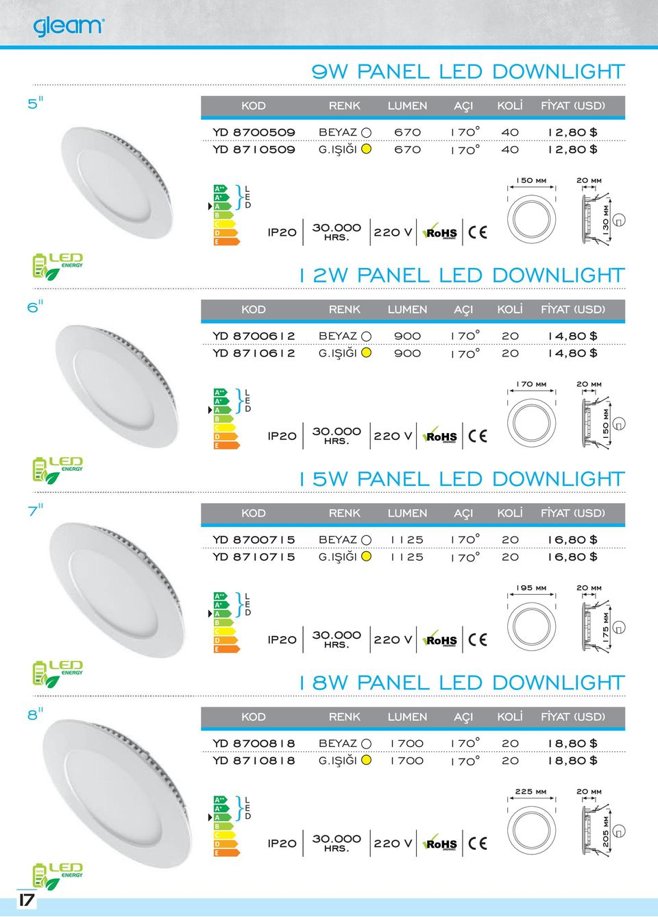 7'' 15W PANEL LED DOWNLIGHT YD 8700715 YD 87715 11 11 170 170 16,80 16,80 195 mm mm 175 mm