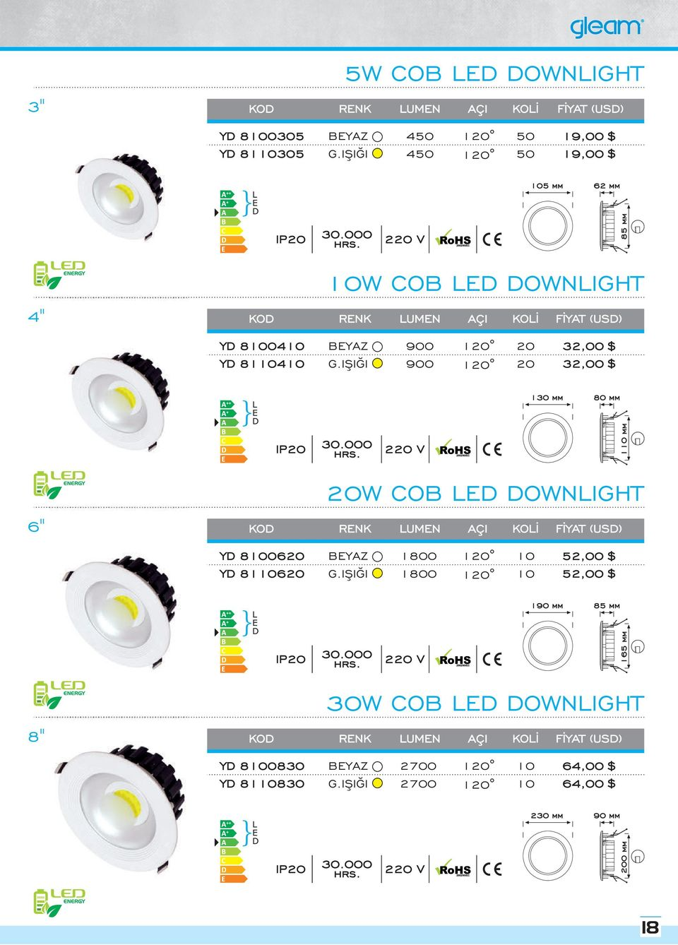 COB LED DOWNLIGHT YD 86 YD 816 1800 1800 1 1 52,00 52,00 190 mm 85 mm 165 mm 8''