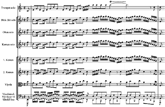 6. Rondeau in B-flat Major (spur: c by F. Couperin)